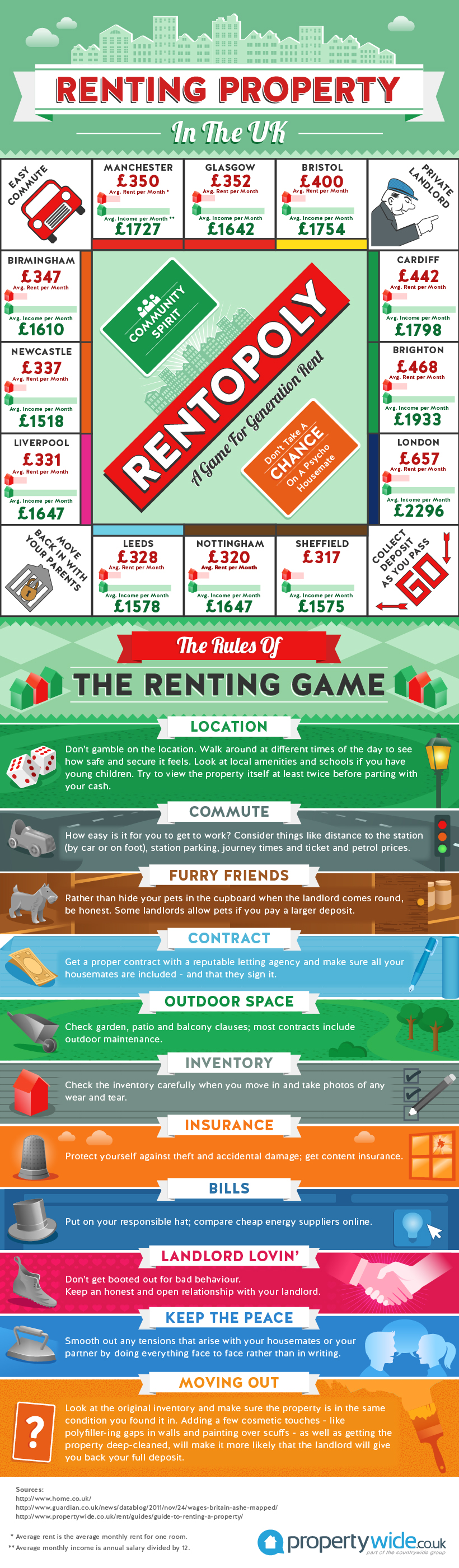 Renting_property_in_the_UK_Rentopoly_infographic