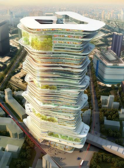 sure architecture