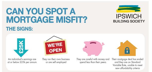 mortgage misfit
