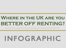 renting-thumbnail