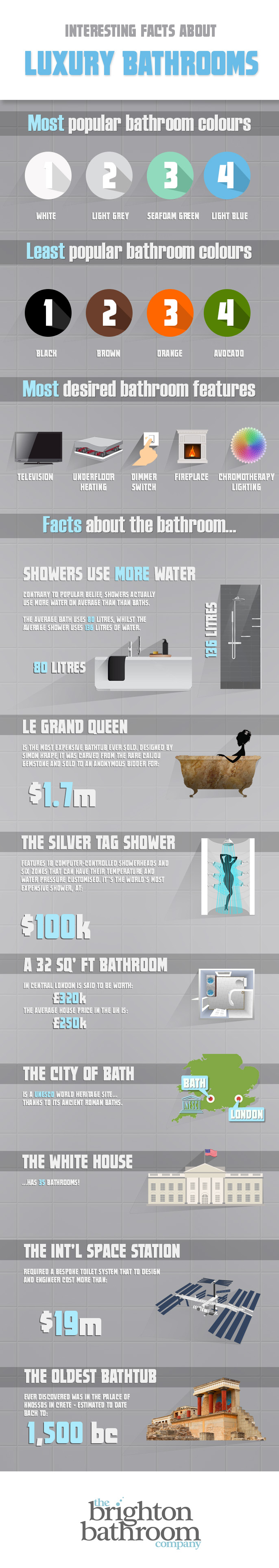 tbbc-luxury-bathroom-infographic