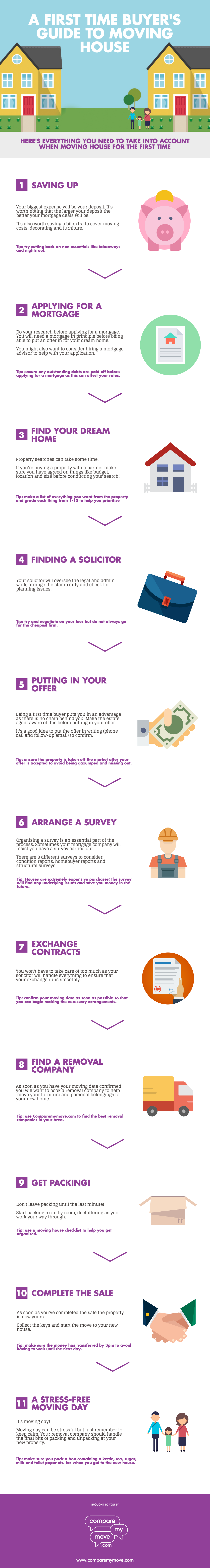 first-time-moving-house-tips-infographic-compare-my-move